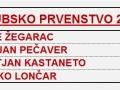 KP 2015 RAZVRSTITEV